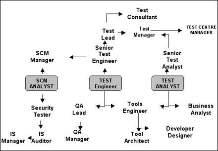Net Training, Oracle DBA Training, Oracle Database Administration ...